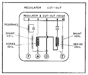 Wiring Looms additionally Lucas Voltage Regulator furthermore 743 Labeled Diagram Of Car Engine Terminology additionally 1990 Club Car Battery Diagram moreover Goffyelectrex. on wiring diagram dynamo to battery