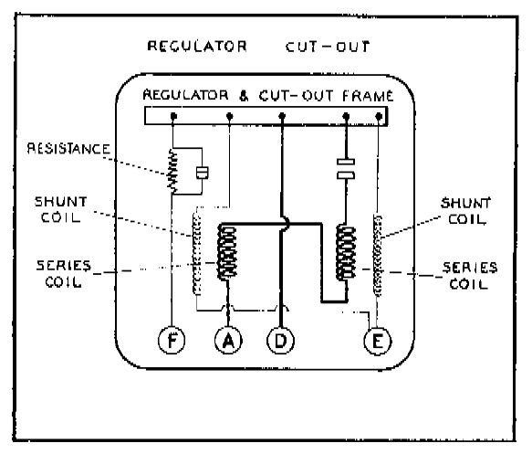 lucas 5 wire motorcycle alternator wiring diagram   49