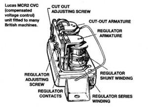 The inside of a Lucas MCR2 regulator